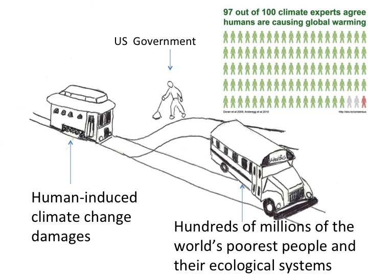 http://blogs.law.widener.edu/climate/files/2013/02/Slide4.jpg